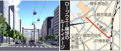 0314 12 1 - 福岡市の高島市長 都心ロープウエー構想断念
