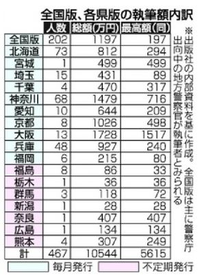 0318 11 1 - 警察官 副業「EDU-COM」バイト 昇進試験よく当たる問題集 300万円也 違反です