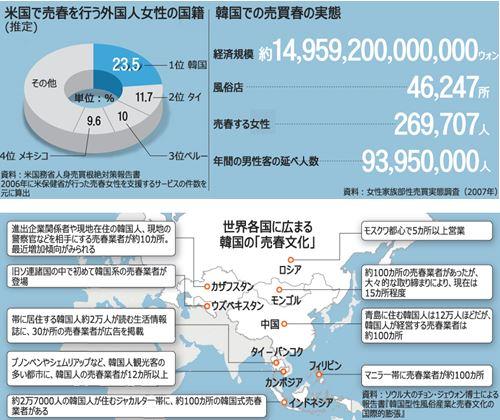 0711 06 1 - 韓国文政権、日本が制裁すれば報復、すでに準備中と 日韓貿易戦争に突入か