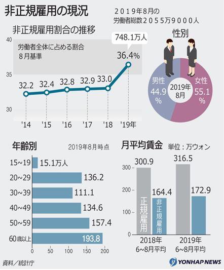 1031 02 1 - 出生率低下が進む韓国 結婚数の半分が離婚数 自殺率